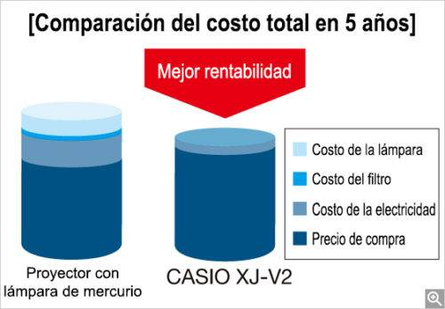 casio-xj-v2-4