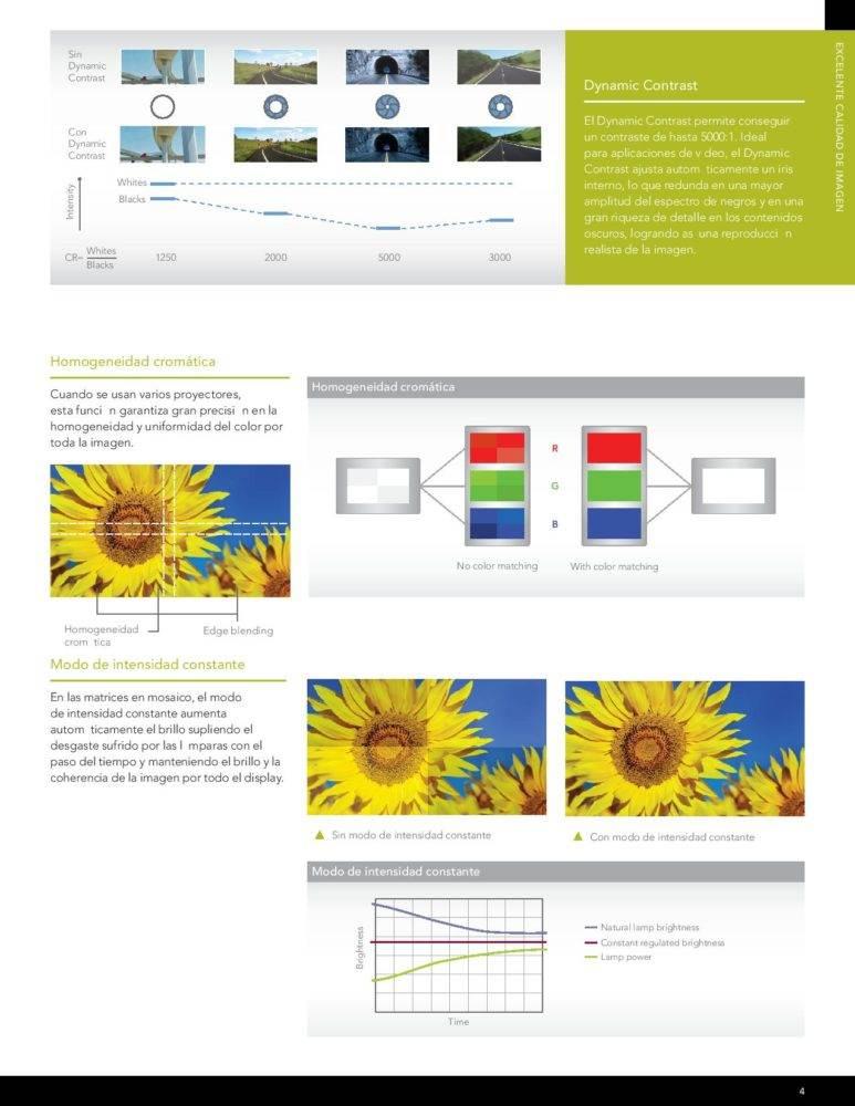 CHRI3377 FEB2013 G Series Brochure ES page 005
