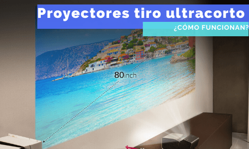 cómo funciona un proyector de tiro ultracorto