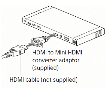 conectar un proyector a una PlayStation